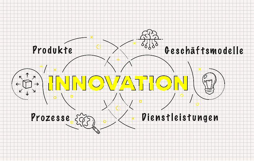 Design Thinking & Innovation